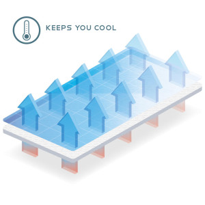 icon-keep-cool